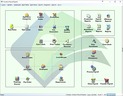 IP-Batch software